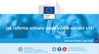Jak reforma ochrany údajů ovlivní sociální sítě?